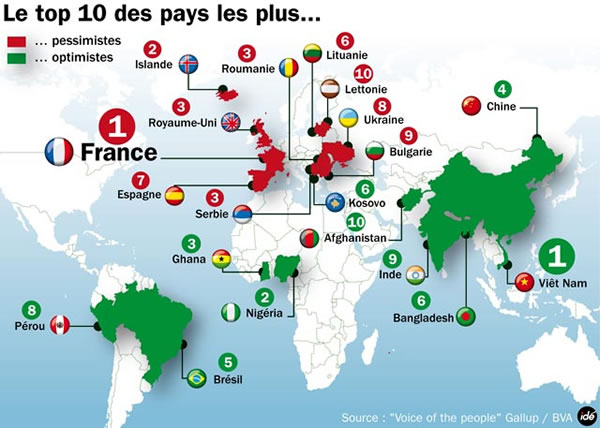 French most pessimistic* in the world