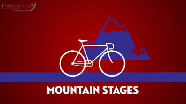 Tour de France explained in animation